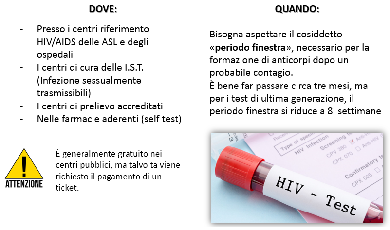 test-HIV-dove-quando